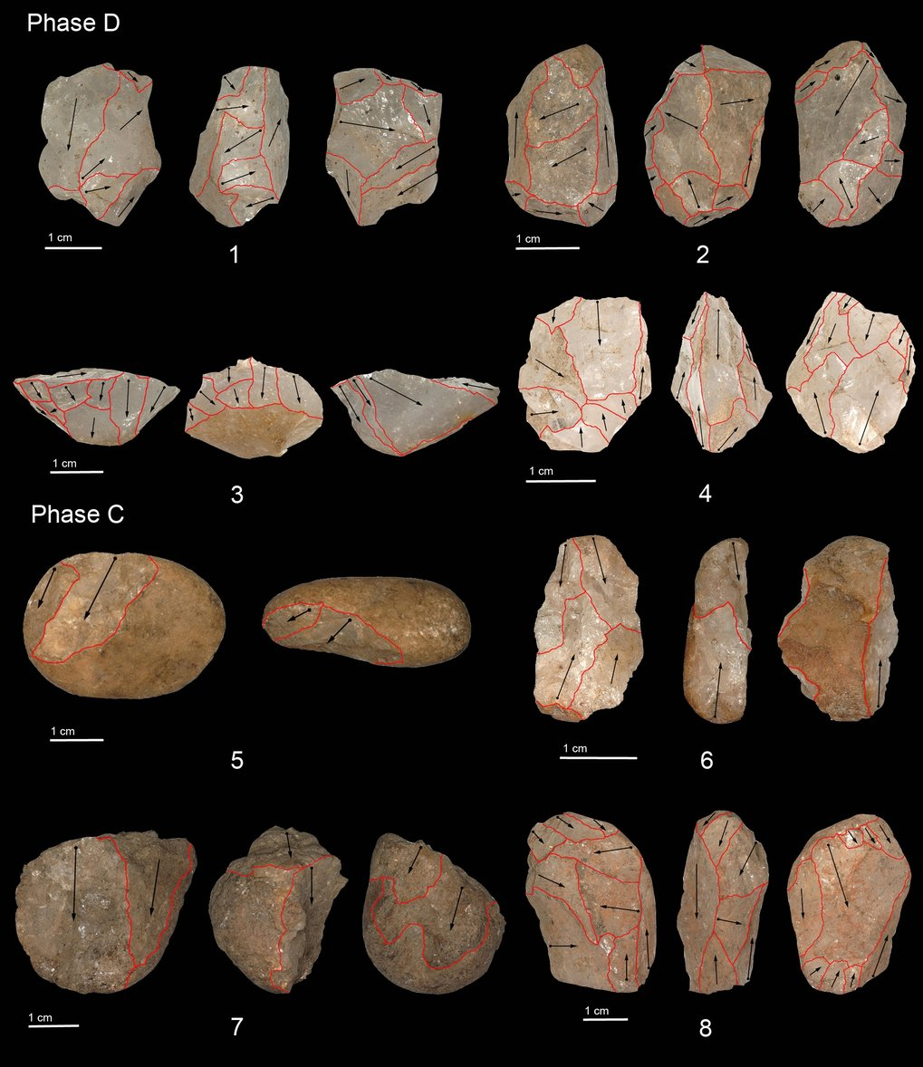 Oldest microlithic artifacts from Fa Hien Cave