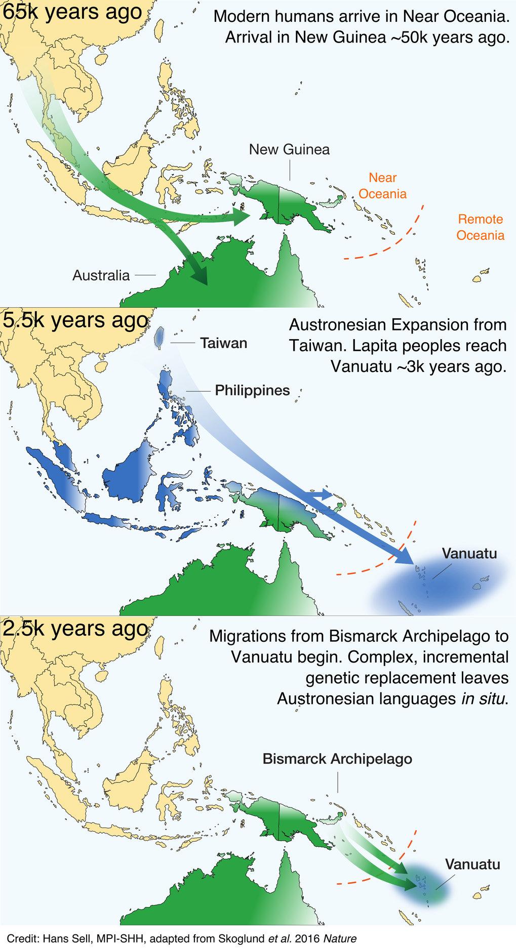 Ancient DNA reveals genetic replacement despite language continuity